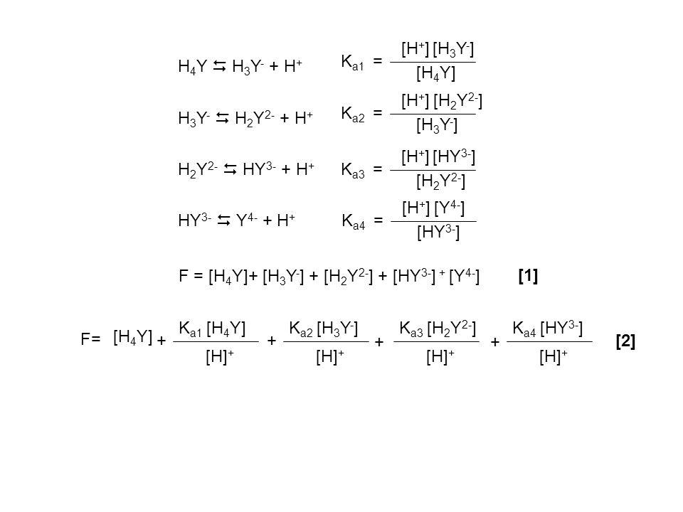 [H+] [H3Y-] Ka1. = H4Y  H3Y- + H+ [H4Y] [H+] [H2Y2-] Ka2. = H3Y-  H2Y2- + H+ [H3Y-] [H+]